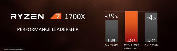 ryzen 7 1700x vs i7-6800k