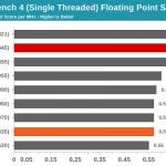snapdragon 845 - geekbench 4 single threaded