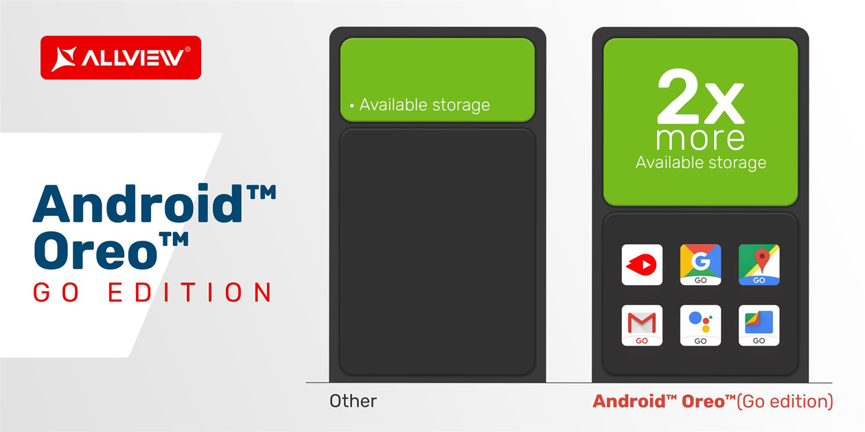 Allview anunta un dispozitiv cu Android Go Edition – ce este Go Edition?