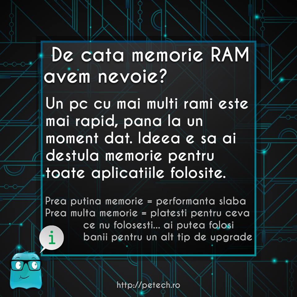 De cata memorie RAM ai nevoie