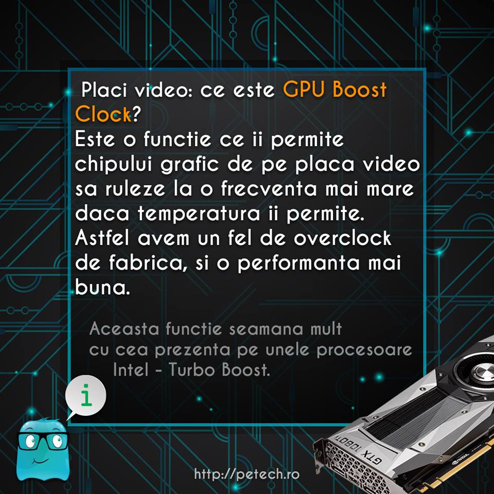 Placi video: ce este GPU Boost Clock?