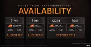 informatii amd threadripper