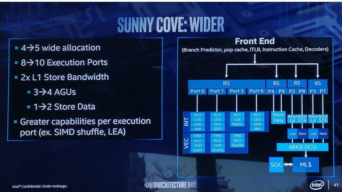 Intel da detalii despre Sunny Cove – o arhitectura noua cap-coada