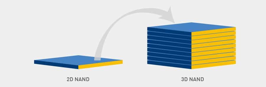 comparatie 2D NAND vs 3D NAND